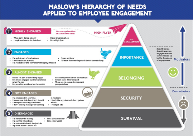 Maslows-Hierarchy-of-Needs-resized1